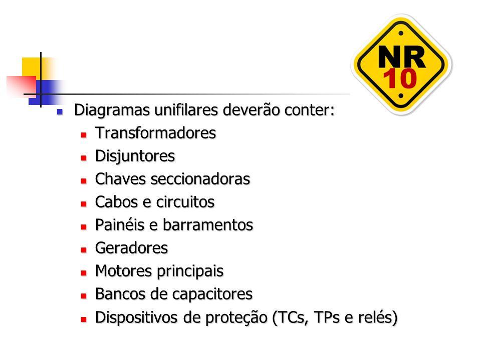 Diagramas unifilares deverão conter: Diagramas unifilares deverão conter: Transformadores Transformadores Disjuntores Disjuntores Chaves seccionadoras