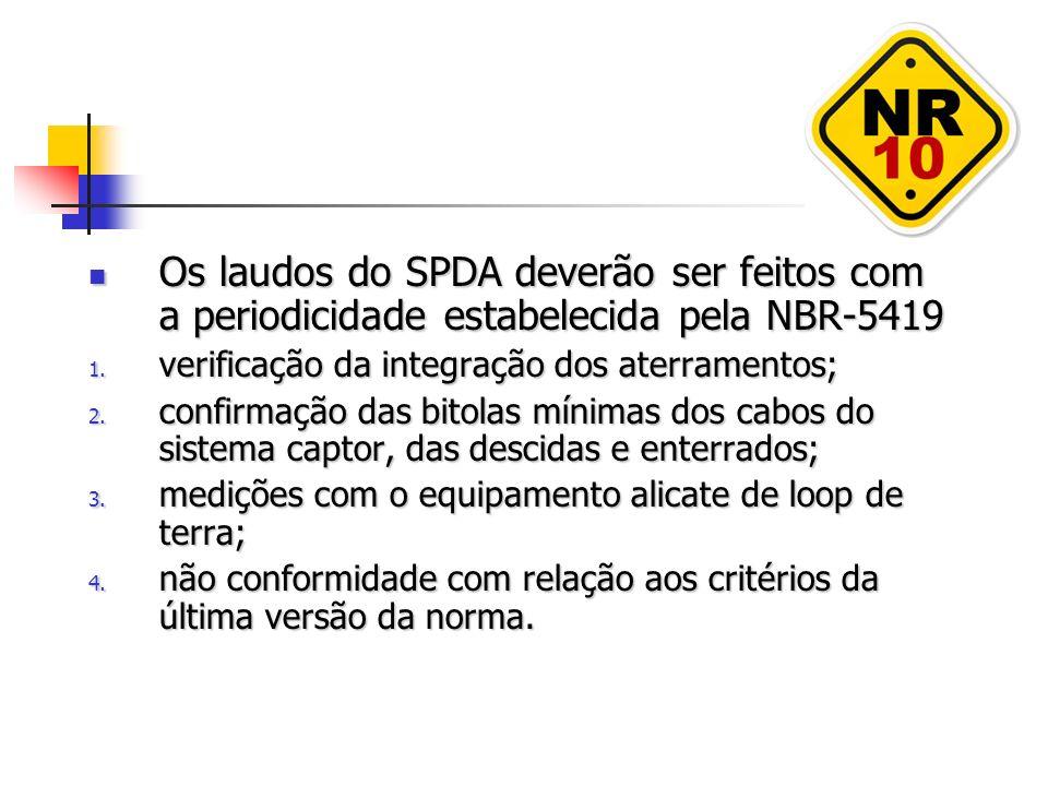 Os laudos do SPDA deverão ser feitos com a periodicidade estabelecida pela NBR-5419 Os laudos do SPDA deverão ser feitos com a periodicidade estabelec