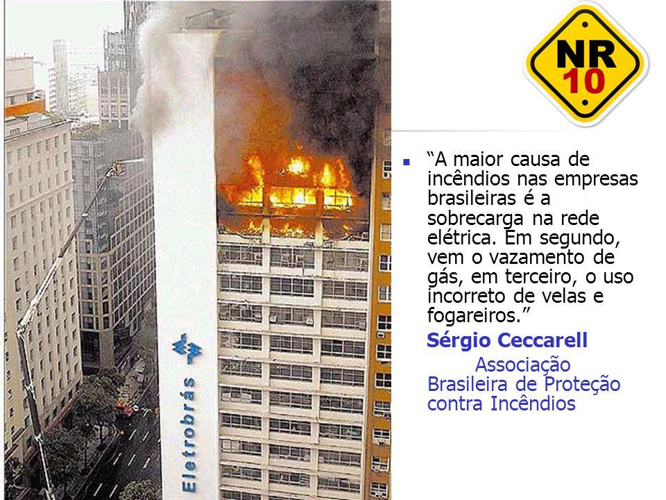 A maior causa de incêndios nas empresas brasileiras é a sobrecarga na rede elétrica. Em segundo, vem o vazamento de gás, em terceiro, o uso incorreto