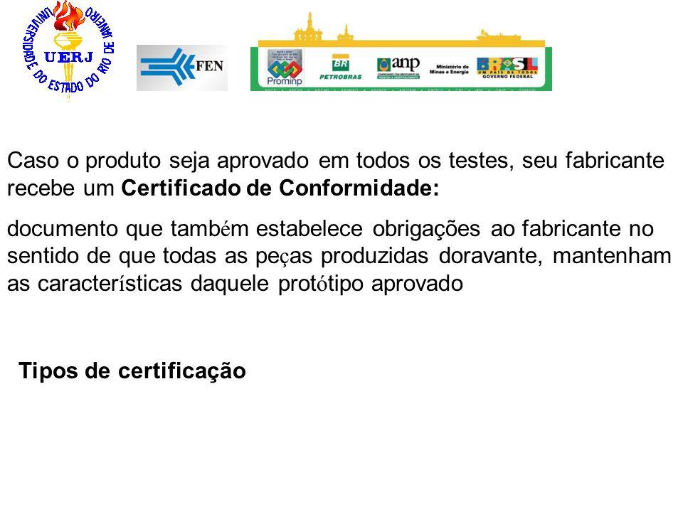 Caso o produto seja aprovado em todos os testes, seu fabricante recebe um Certificado de Conformidade: documento que tamb é m estabelece obrigações ao