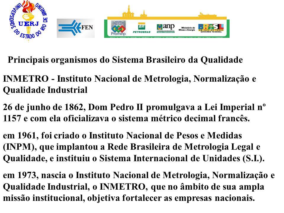 Principais organismos do Sistema Brasileiro da Qualidade INMETRO - Instituto Nacional de Metrologia, Normalização e Qualidade Industrial 26 de junho d