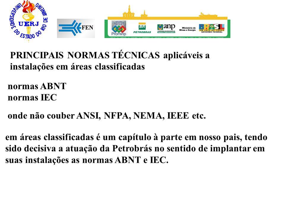 PRINCIPAIS NORMAS TÉCNICAS aplicáveis a instalações em áreas classificadas normas ABNT normas IEC onde não couber ANSI, NFPA, NEMA, IEEE etc. em áreas