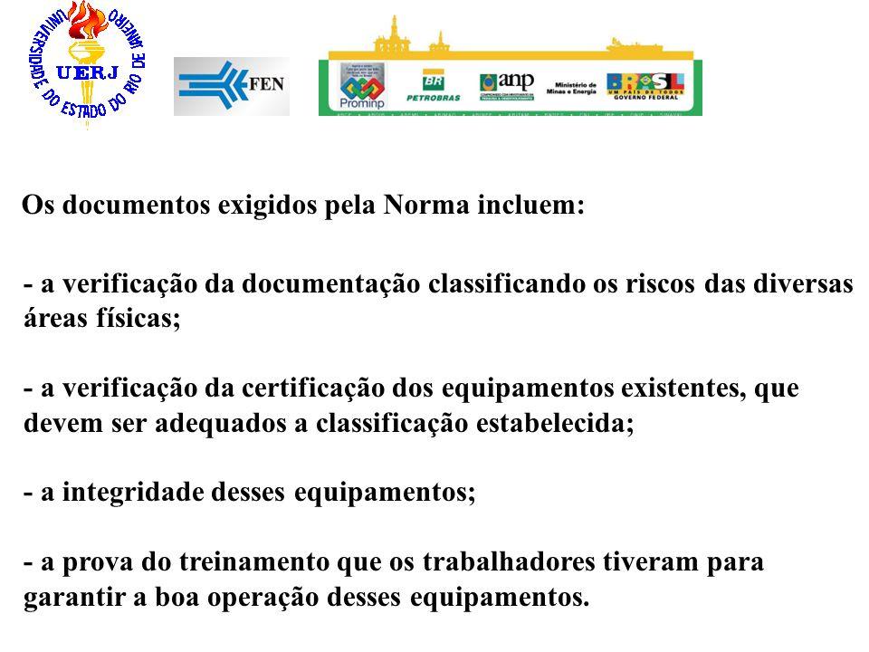 - a verificação da documentação classificando os riscos das diversas áreas físicas; - a verificação da certificação dos equipamentos existentes, que d
