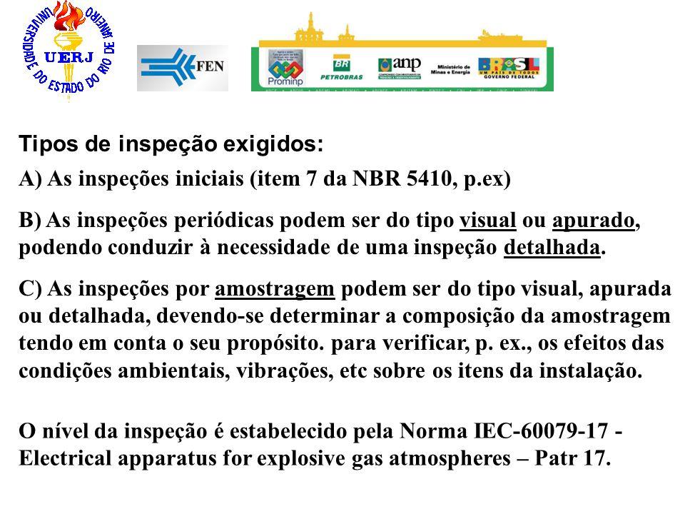 Tipos de inspeção exigidos: A) As inspeções iniciais (item 7 da NBR 5410, p.ex) B) As inspeções periódicas podem ser do tipo visual ou apurado, podend