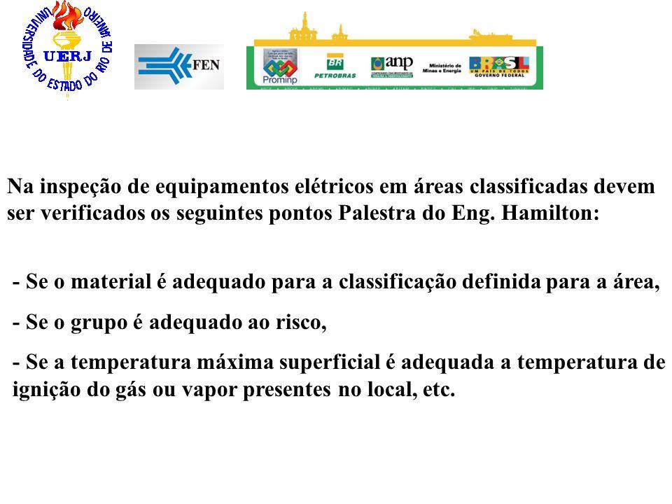 Na inspeção de equipamentos elétricos em áreas classificadas devem ser verificados os seguintes pontos Palestra do Eng. Hamilton: - Se o material é ad