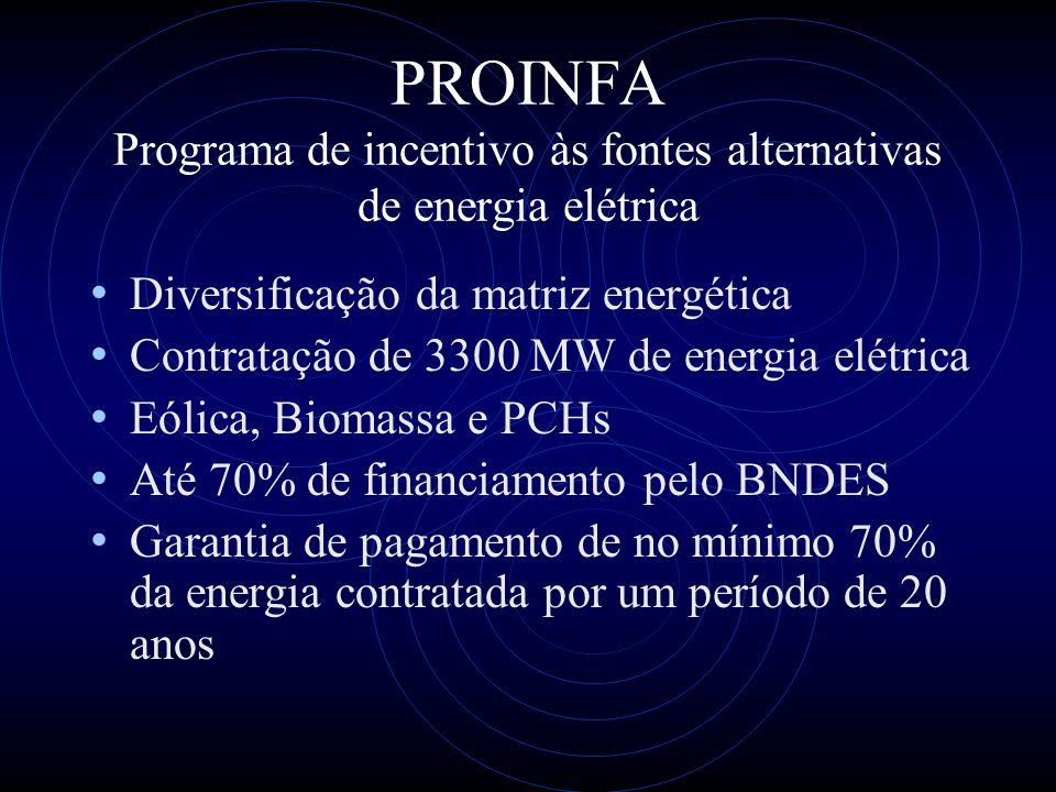 PROINFA Programa de incentivo às fontes alternativas de energia elétrica Diversificação da matriz energética Contratação de 3300 MW de energia elétric