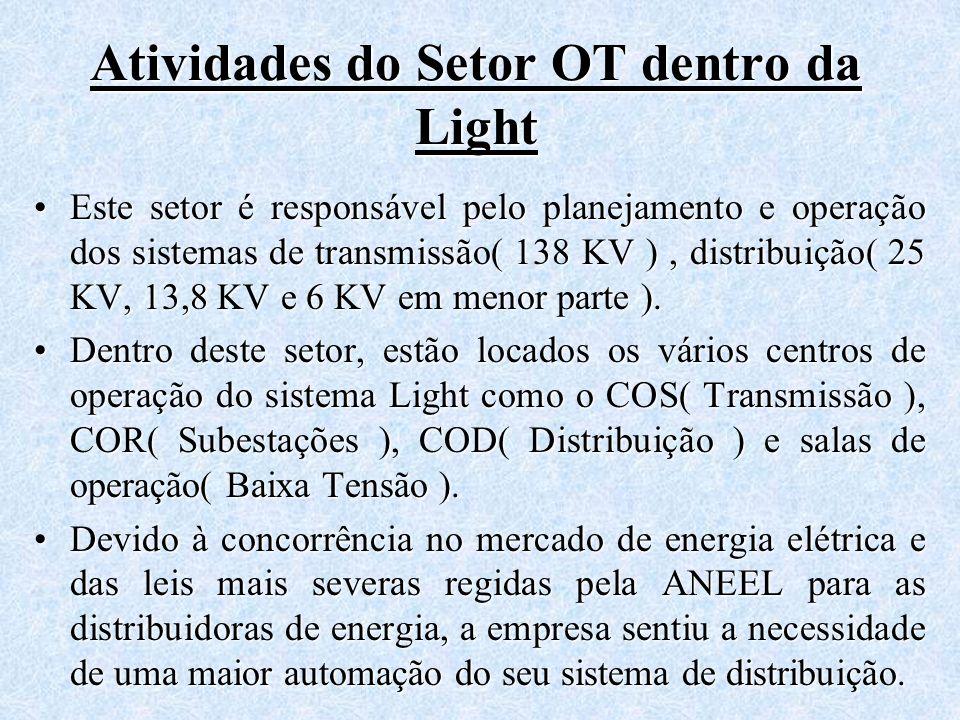Atividades do Setor OT dentro da Light Este setor é responsável pelo planejamento e operação dos sistemas de transmissão( 138 KV ), distribuição( 25 K