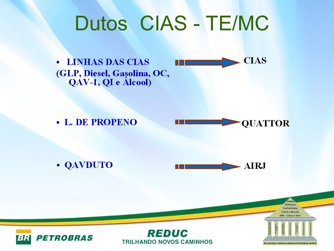 Dutos CIAS - TE/MC
