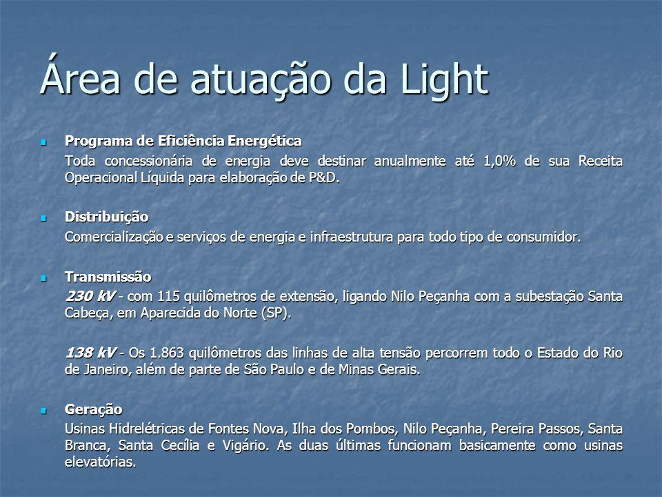 Área de atuação da Light Programa de Eficiência Energética Programa de Eficiência Energética Toda concessionária de energia deve destinar anualmente até 1,0% de sua Receita Operacional Líquida para elaboração de P&D.