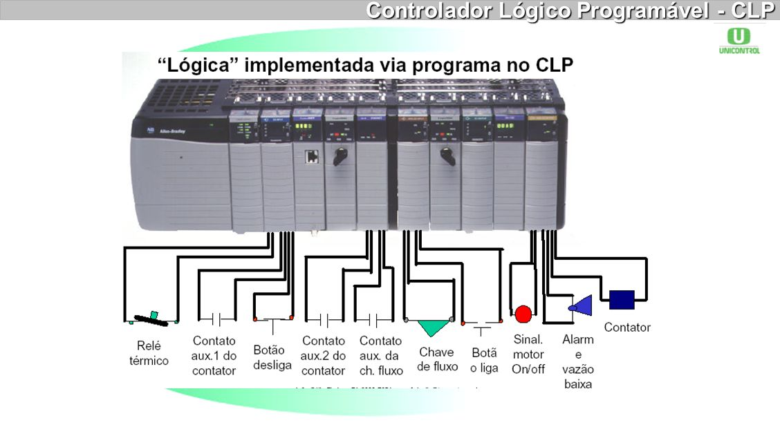Controlador Lógico Programável - CLP