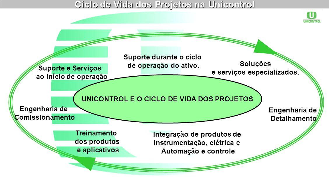 UNICONTROL E O CICLO DE VIDA DOS PROJETOS Engenharia de Comissionamento Treinamento dos produtos e aplicativos Engenharia de Detalhamento Soluções e s