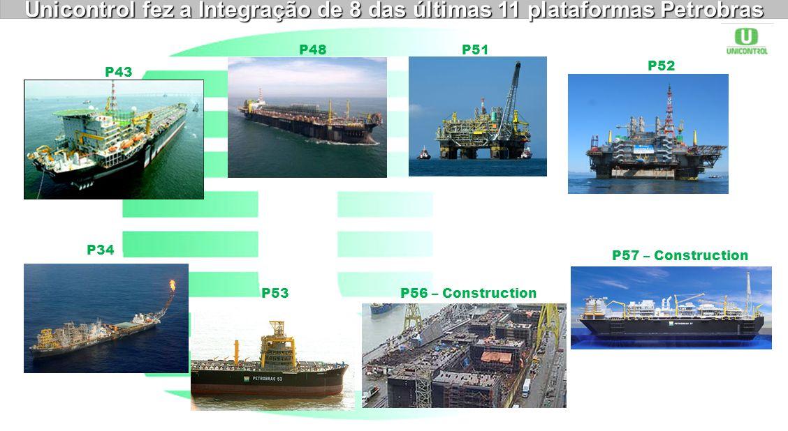 Unicontrol fez a Integração de 8 das últimas 11 plataformas Petrobras P43 P48P51 P52 P53P56 – Construction P57 – Construction P34