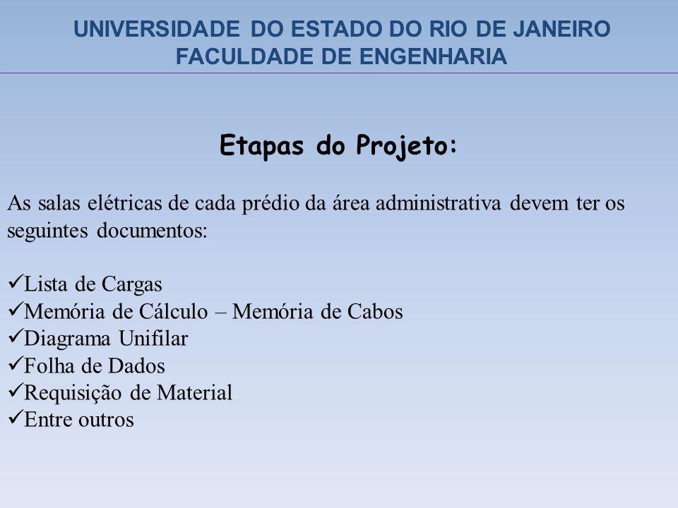 Etapas do Projeto: As salas elétricas de cada prédio da área administrativa devem ter os seguintes documentos: Lista de Cargas Memória de Cálculo – Me