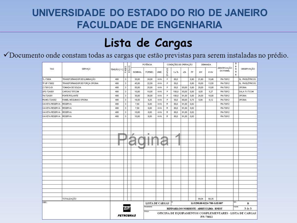 Lista de Cargas Documento onde constam todas as cargas que estão previstas para serem instaladas no prédio. UNIVERSIDADE DO ESTADO DO RIO DE JANEIRO F