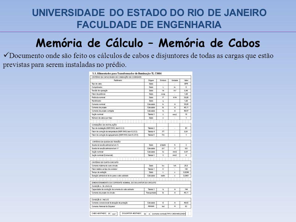 Memória de Cálculo – Memória de Cabos Documento onde são feito os cálculos de cabos e disjuntores de todas as cargas que estão previstas para serem in