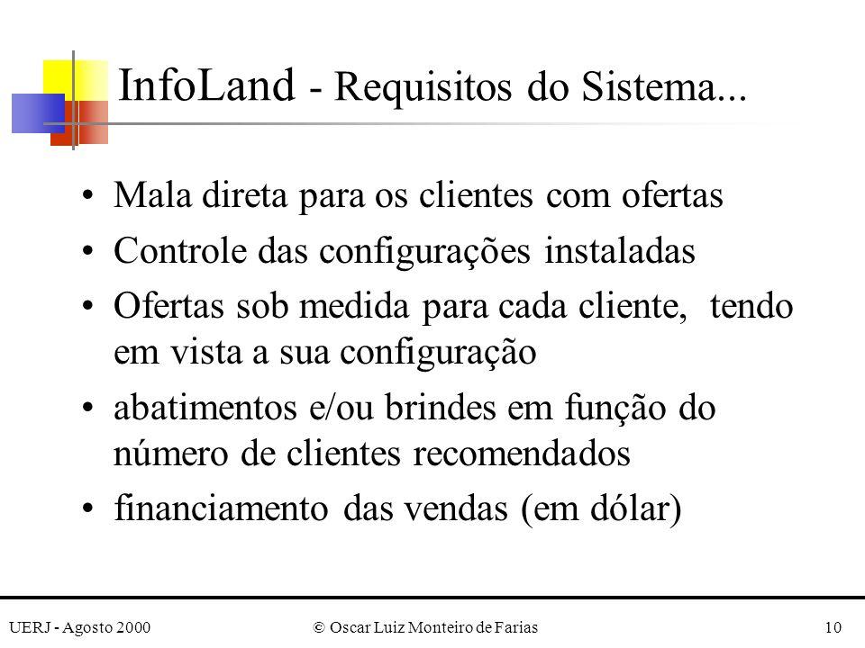 UERJ - Agosto 2000© Oscar Luiz Monteiro de Farias10 Mala direta para os clientes com ofertas Controle das configurações instaladas Ofertas sob medida para cada cliente, tendo em vista a sua configuração abatimentos e/ou brindes em função do número de clientes recomendados financiamento das vendas (em dólar) InfoLand - Requisitos do Sistema...