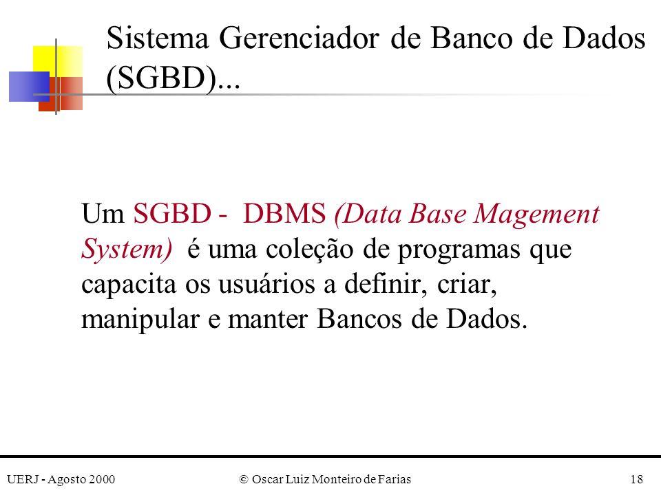 UERJ - Agosto 2000© Oscar Luiz Monteiro de Farias18 Sistema Gerenciador de Banco de Dados (SGBD)...