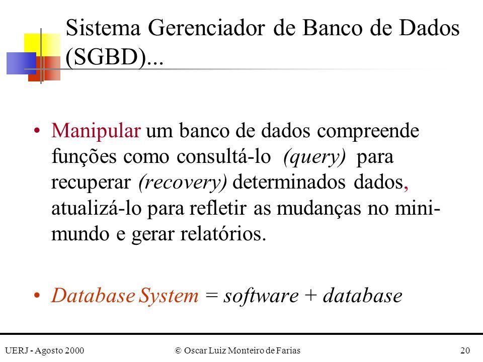 UERJ - Agosto 2000© Oscar Luiz Monteiro de Farias20 Sistema Gerenciador de Banco de Dados (SGBD)...