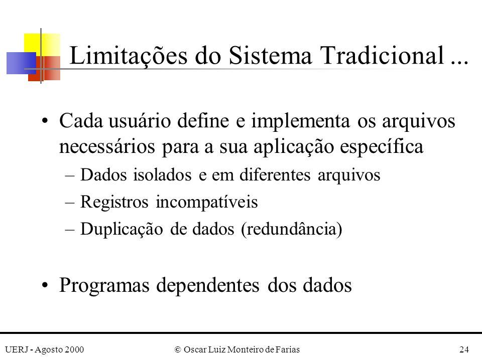 UERJ - Agosto 2000© Oscar Luiz Monteiro de Farias24 Limitações do Sistema Tradicional...
