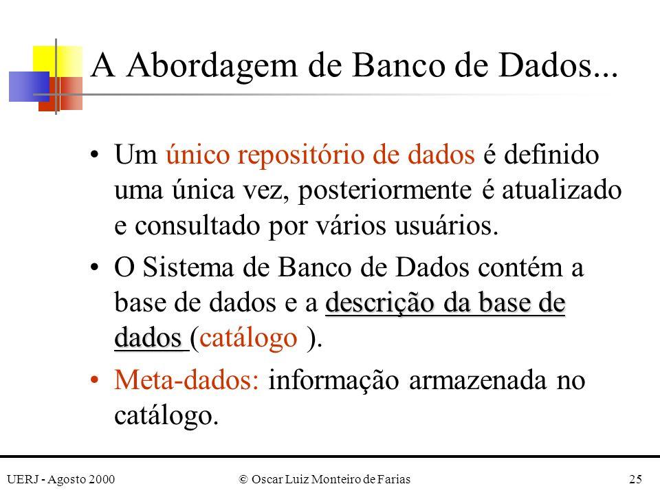 UERJ - Agosto 2000© Oscar Luiz Monteiro de Farias25 A Abordagem de Banco de Dados...