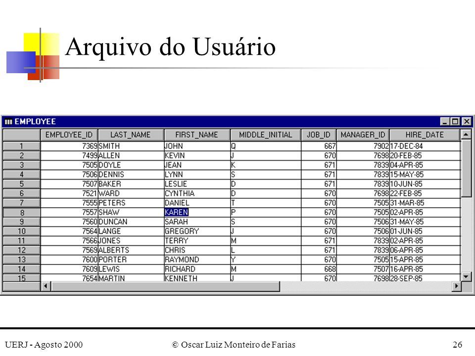 UERJ - Agosto 2000© Oscar Luiz Monteiro de Farias26 Arquivo do Usuário