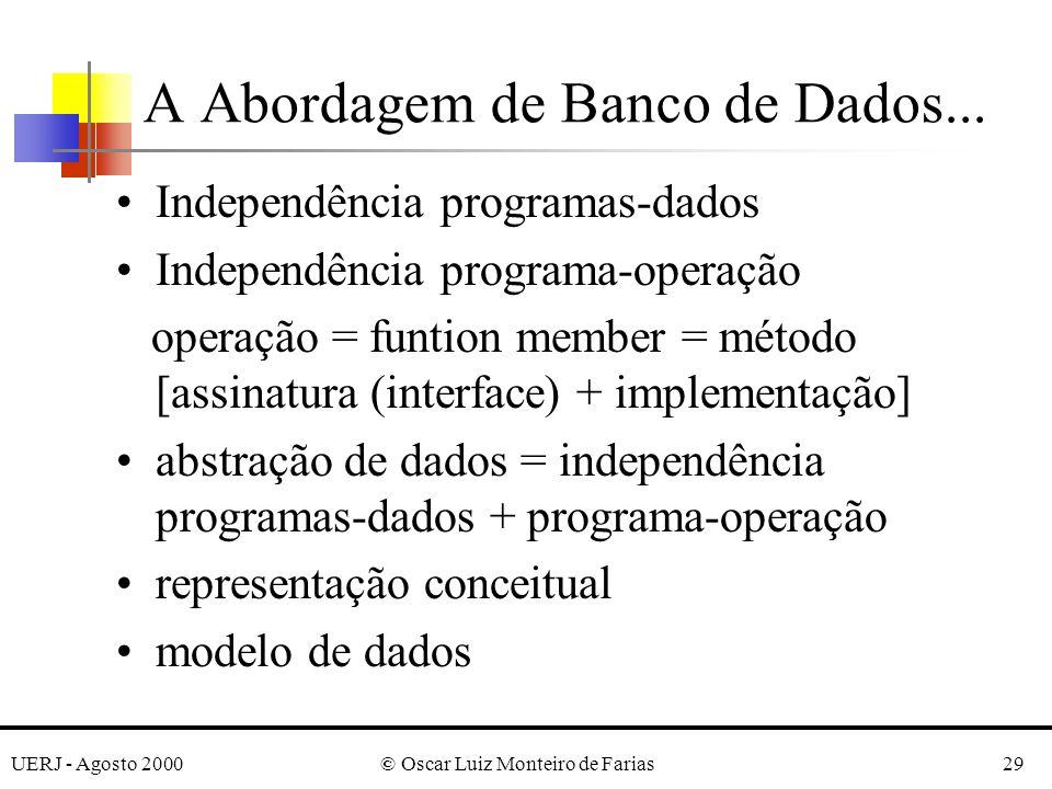 UERJ - Agosto 2000© Oscar Luiz Monteiro de Farias29 Independência programas-dados Independência programa-operação operação = funtion member = método [assinatura (interface) + implementação] abstração de dados = independência programas-dados + programa-operação representação conceitual modelo de dados A Abordagem de Banco de Dados...