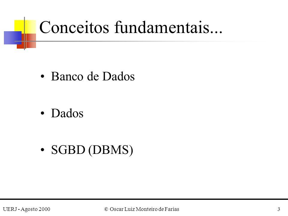 UERJ - Agosto 2000© Oscar Luiz Monteiro de Farias3 Banco de Dados Dados SGBD (DBMS) Conceitos fundamentais...
