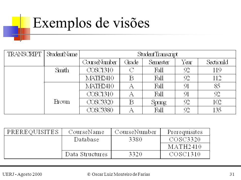 UERJ - Agosto 2000© Oscar Luiz Monteiro de Farias31 Exemplos de visões