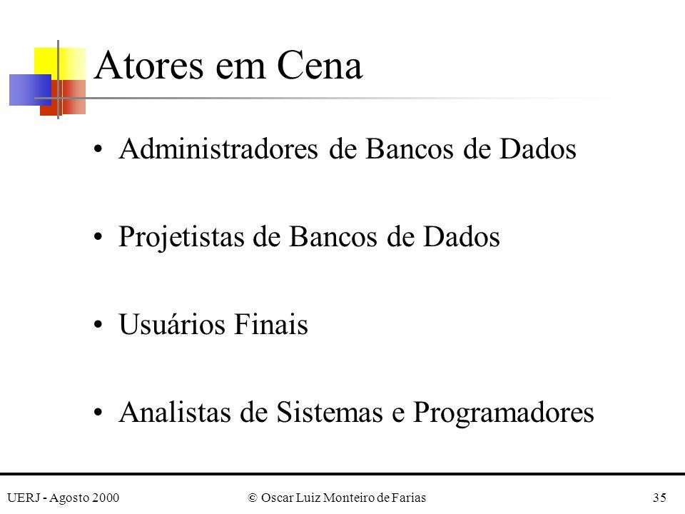 UERJ - Agosto 2000© Oscar Luiz Monteiro de Farias35 Atores em Cena Administradores de Bancos de Dados Projetistas de Bancos de Dados Usuários Finais Analistas de Sistemas e Programadores