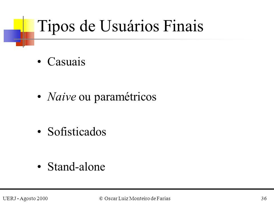 UERJ - Agosto 2000© Oscar Luiz Monteiro de Farias36 Tipos de Usuários Finais Casuais Naive ou paramétricos Sofisticados Stand-alone