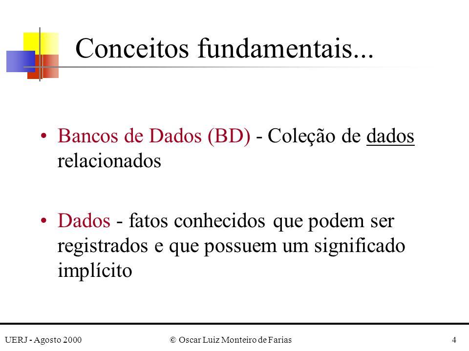 UERJ - Agosto 2000© Oscar Luiz Monteiro de Farias4 Conceitos fundamentais...