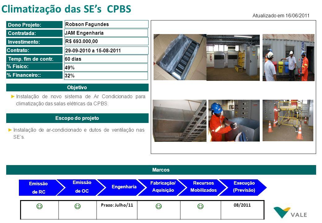 Climatização das SEs CPBS Objetivo Marcos Investimento: Dono Projeto: Contratada: Robson Fagundes Contrato: Temp. fim de contr. % Físico: % Financeiro