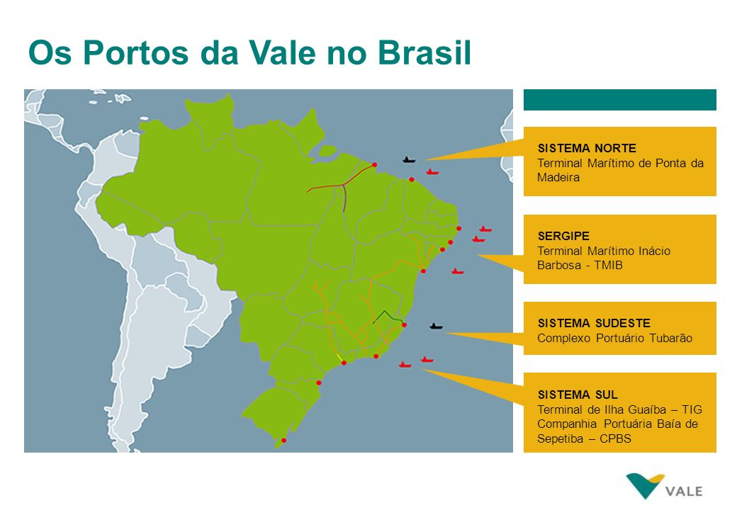 SISTEMA NORTE Terminal Marítimo de Ponta da Madeira SERGIPE Terminal Marítimo Inácio Barbosa - TMIB SISTEMA SUDESTE Complexo Portuário Tubarão SISTEMA