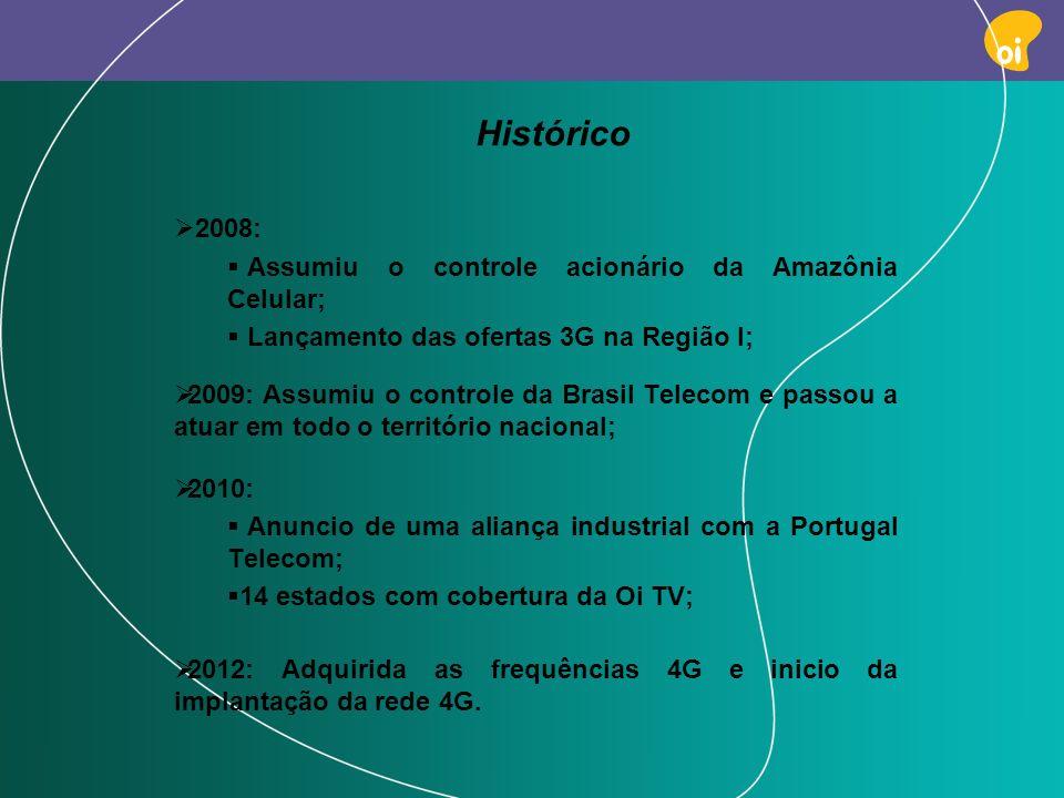 PAG 10 2008: Assumiu o controle acionário da Amazônia Celular; Lançamento das ofertas 3G na Região I; 2009: Assumiu o controle da Brasil Telecom e pas
