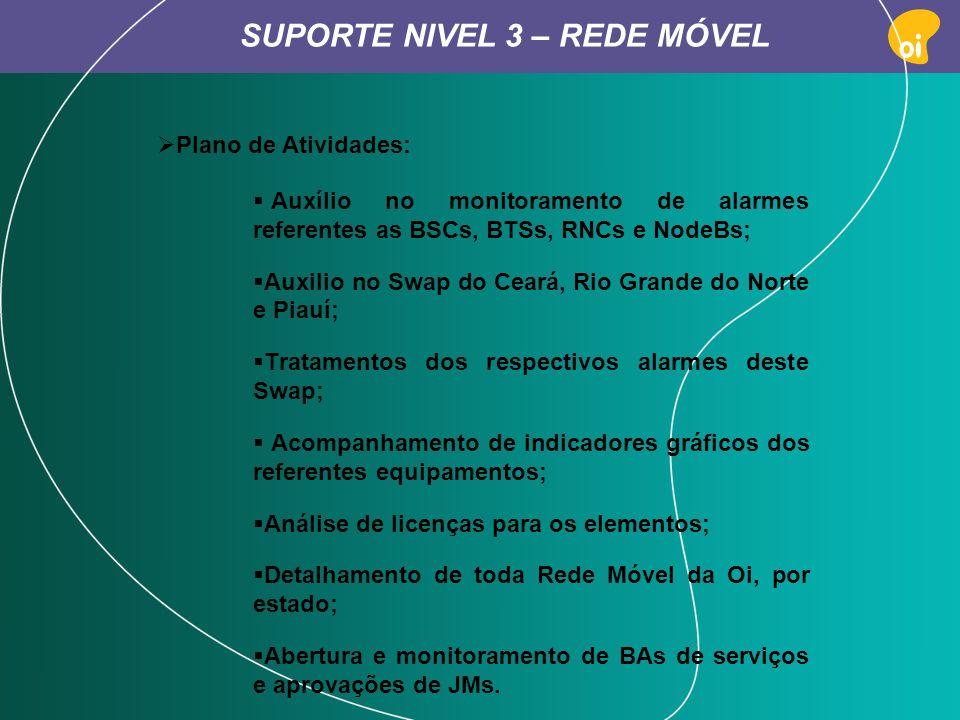 PAG 12 Plano de Atividades: Auxílio no monitoramento de alarmes referentes as BSCs, BTSs, RNCs e NodeBs; Auxilio no Swap do Ceará, Rio Grande do Norte