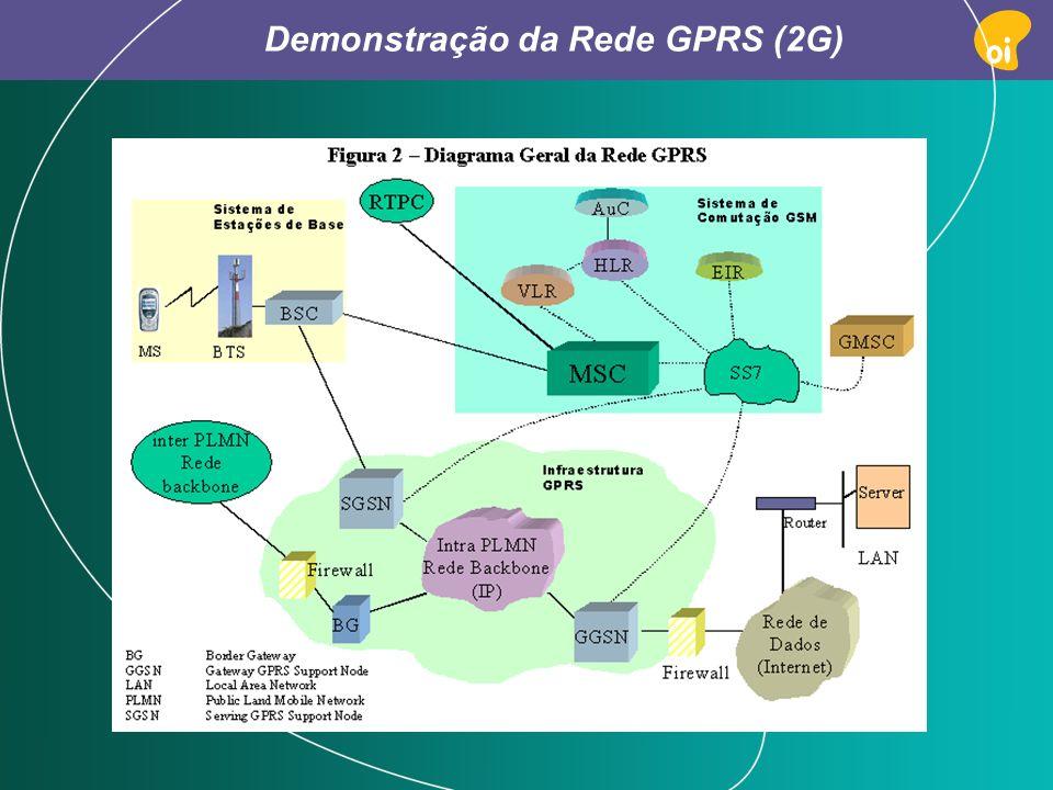 PAG 14 Demonstração da Rede GPRS (2G)