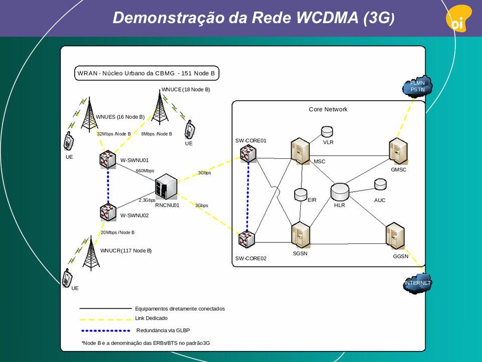 PAG 15 Demonstração da Rede WCDMA (3G )