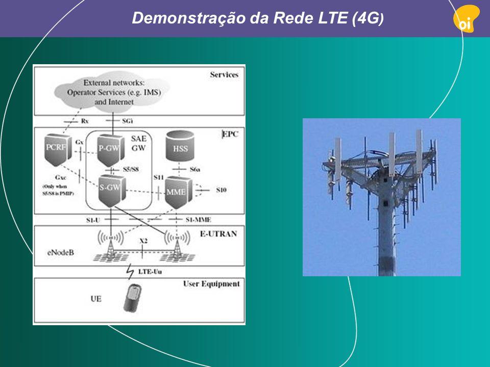 PAG 16 Demonstração da Rede LTE (4G )