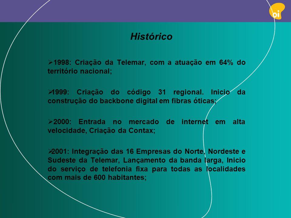 PAG 7 1998: Criação da Telemar, com a atuação em 64% do território nacional; 1999: Criação do código 31 regional. Inicio da construção do backbone dig