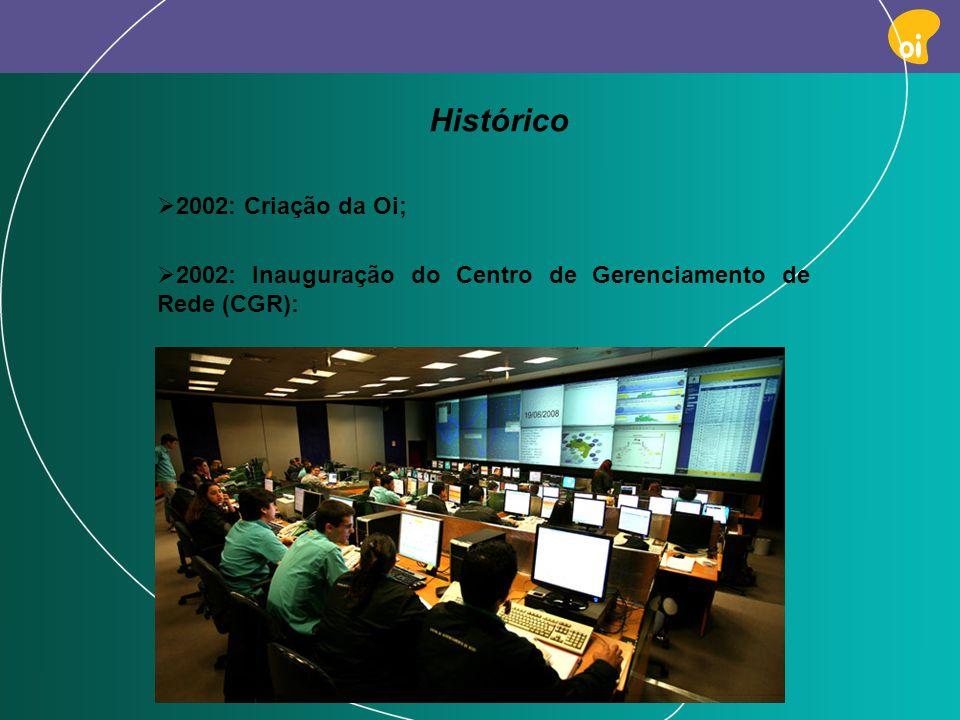 PAG 8 Histórico 2002: Criação da Oi; 2002: Inauguração do Centro de Gerenciamento de Rede (CGR):
