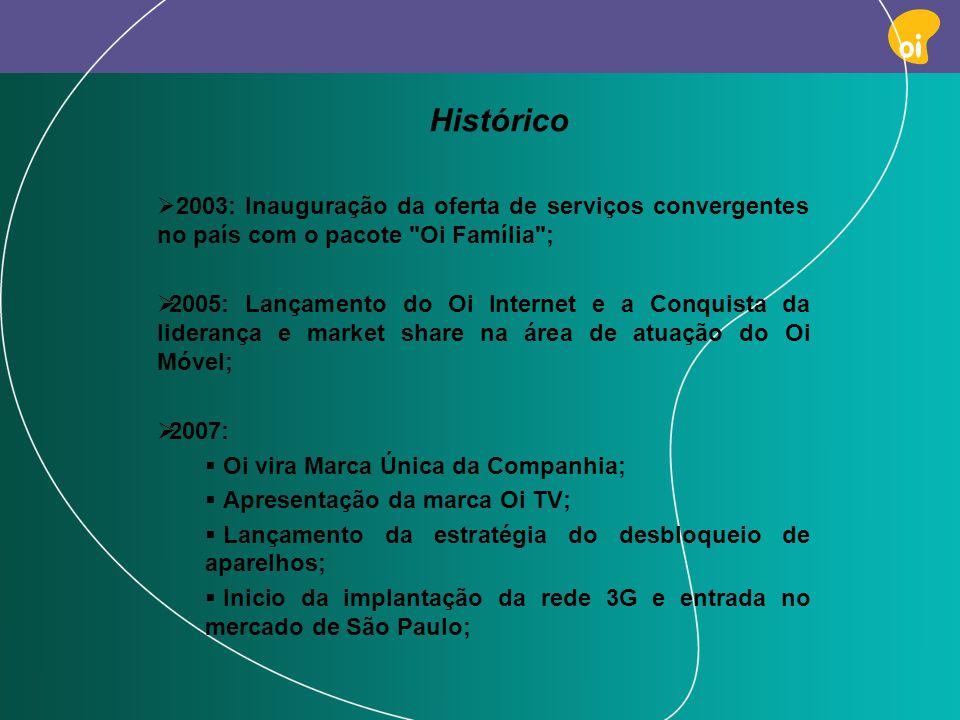 PAG 10 2008: Assumiu o controle acionário da Amazônia Celular; Lançamento das ofertas 3G na Região I; 2009: Assumiu o controle da Brasil Telecom e passou a atuar em todo o território nacional; 2010: Anuncio de uma aliança industrial com a Portugal Telecom; 14 estados com cobertura da Oi TV; 2012: Adquirida as frequências 4G e inicio da implantação da rede 4G.