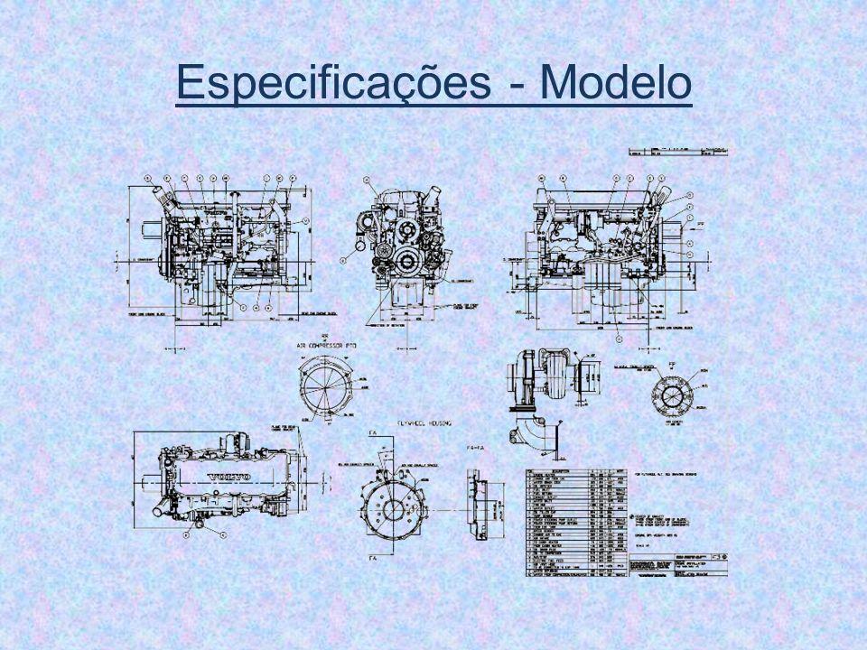 Especificações - Modelo