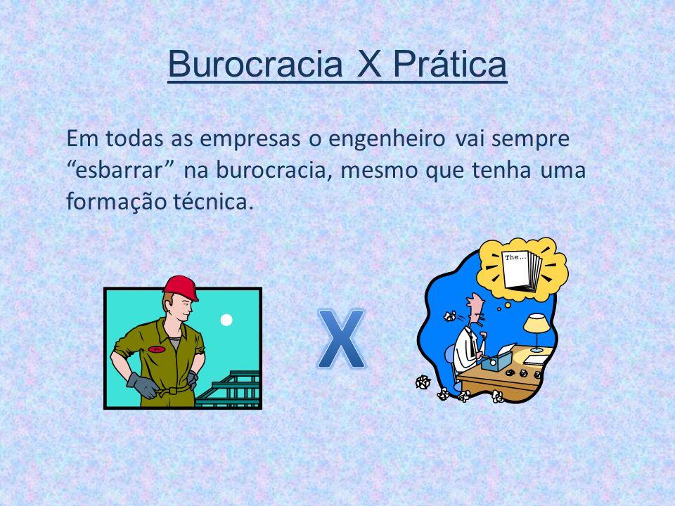 Burocracia X Prática Em todas as empresas o engenheiro vai sempre esbarrar na burocracia, mesmo que tenha uma formação técnica.