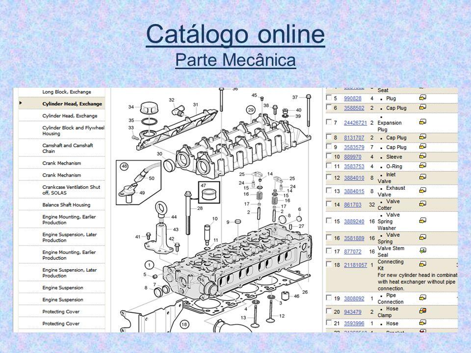 Catálogo online Parte Mecânica
