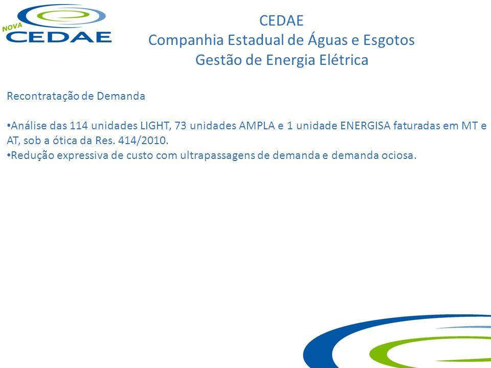 CEDAE Companhia Estadual de Águas e Esgotos Gestão de Energia Elétrica Recontratação de Demanda Análise das 114 unidades LIGHT, 73 unidades AMPLA e 1