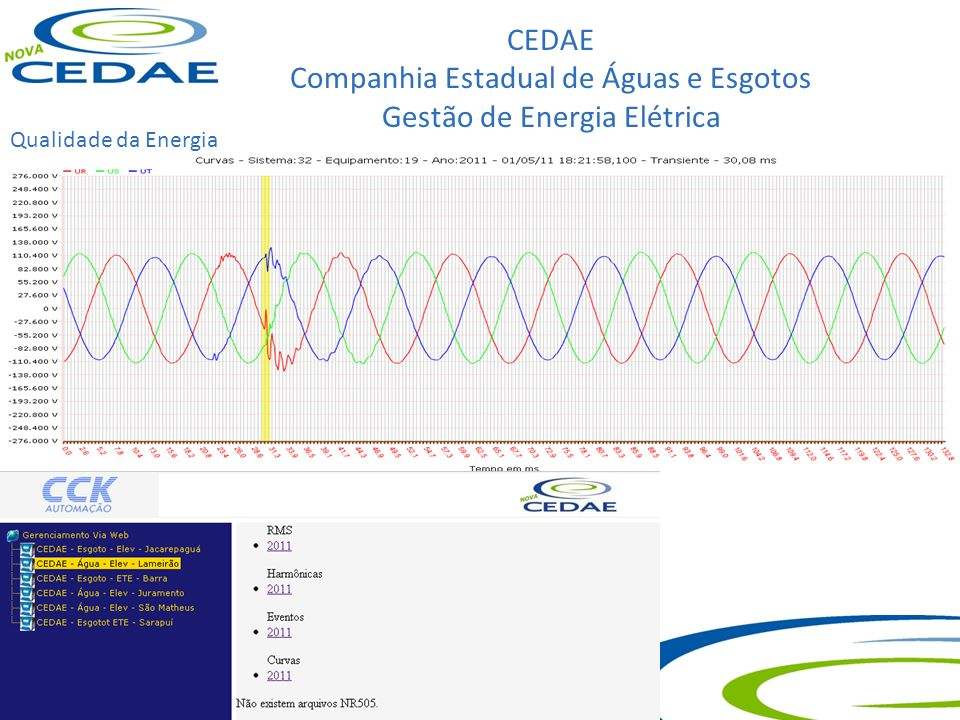 CEDAE Companhia Estadual de Águas e Esgotos Gestão de Energia Elétrica Qualidade da Energia