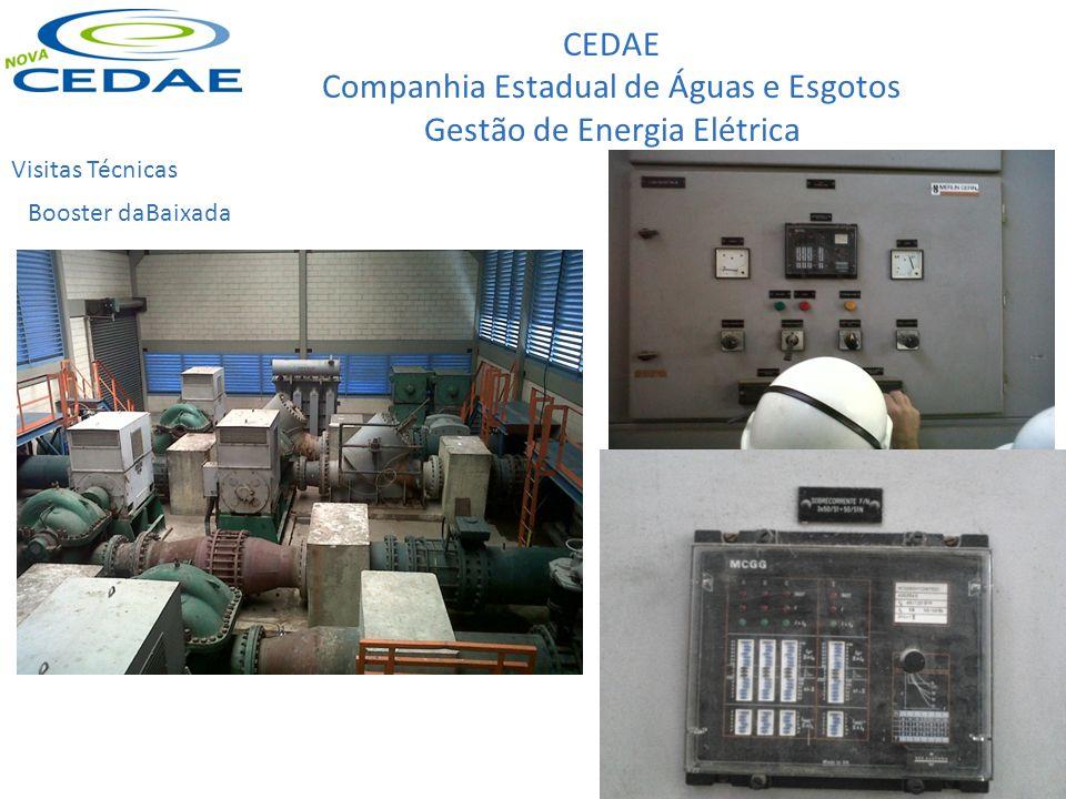 CEDAE Companhia Estadual de Águas e Esgotos Gestão de Energia Elétrica Visitas Técnicas Booster daBaixada