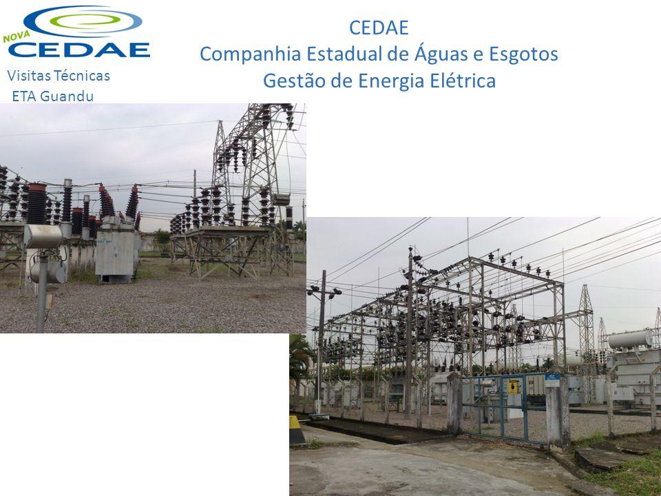 CEDAE Companhia Estadual de Águas e Esgotos Gestão de Energia Elétrica Visitas Técnicas ETA Guandu