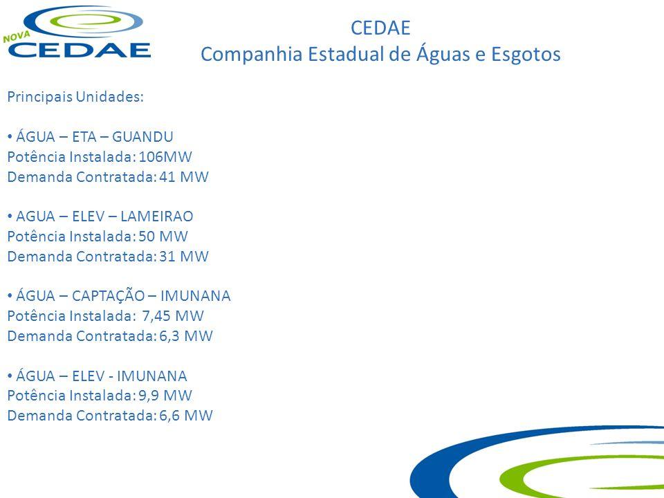 CEDAE Companhia Estadual de Águas e Esgotos A CEDAE conta hoje com 1.463 unidades, divididos pelas concessionárias abaixo: ConcessionáriaUnidades LIGHT1.019 AMPLA440 ENERGISA4 Com relação à finalidade, podemos classificá-las em: DesignaçãoFunção AGUA BOOSTER BVOLANTE CAPTAÇAO ELEVATÓRIAS ETA RESERVATORIOS DesignaçãoFunção ESGOTO BOOSTER ELEVATÓRIAS ETE DesignaçãoFunção POSTO MANOBRA MEDIÇÃO CLORO ABASTEC CATOD DesignaçãoFunção PREDIO COMERCIAL ADMIN SUPORTE