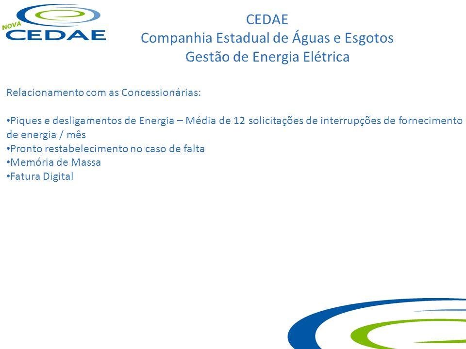 CEDAE Companhia Estadual de Águas e Esgotos Gestão de Energia Elétrica Relacionamento com as Concessionárias: Piques e desligamentos de Energia – Médi